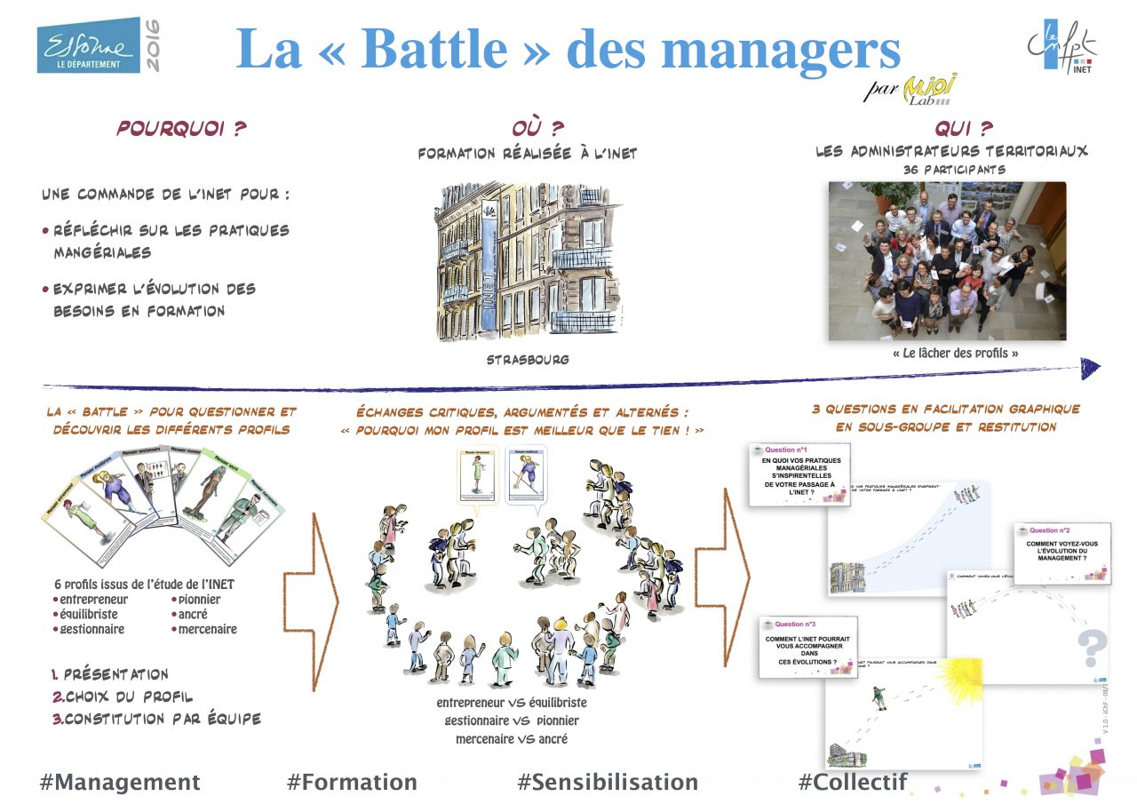 battle-des-managers