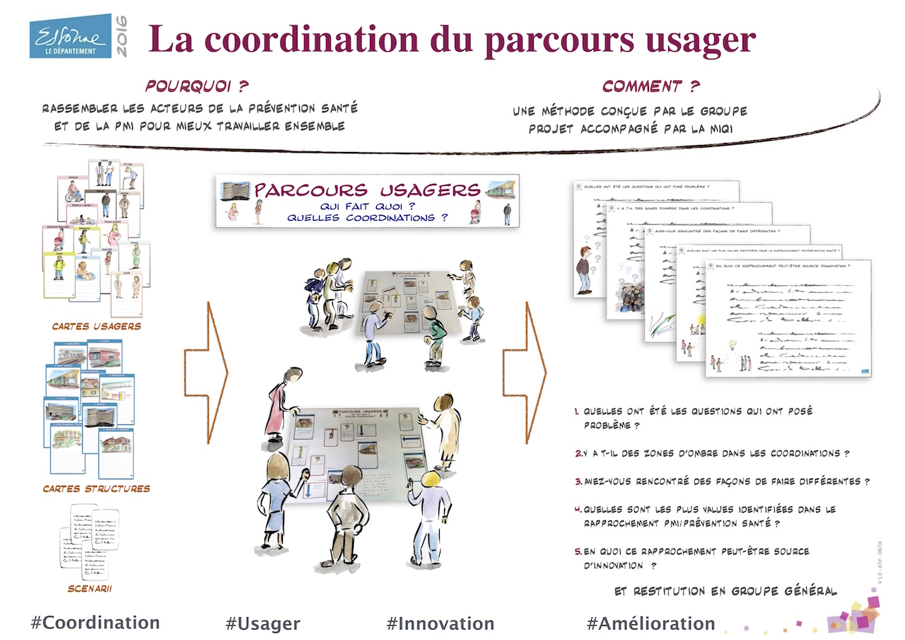 parcours-usager-1280